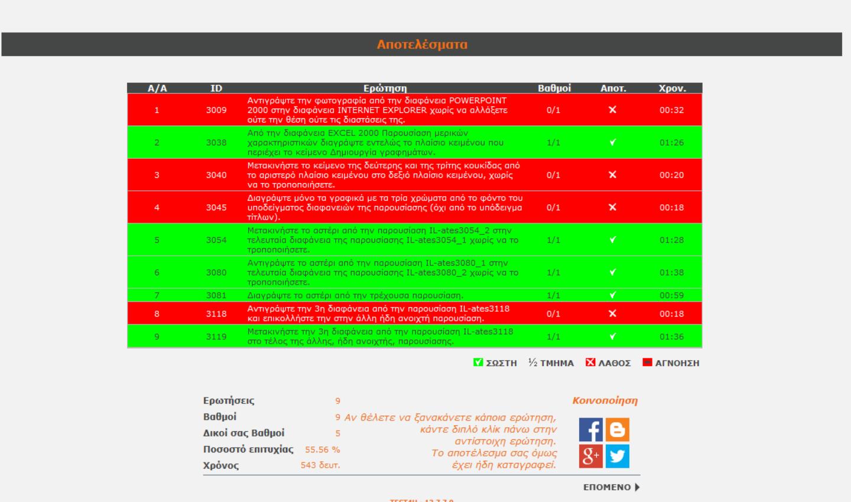 ECDL Advanced Presentations-Greek version