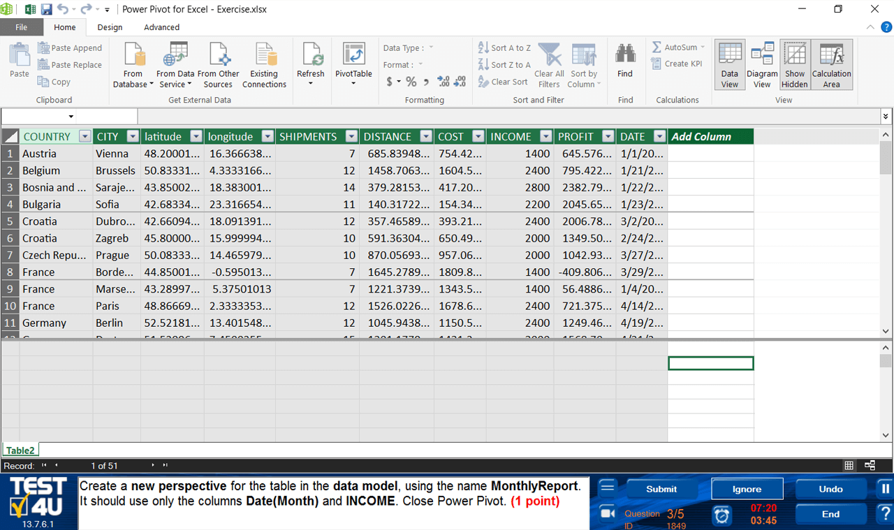 data analysis - Power pivot